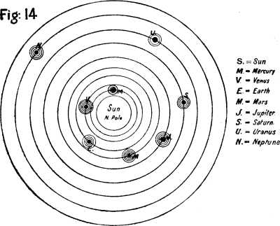 Images of solar system blank diagram spacehero solar system blank diagram photo 23 index of sitesgutenberg24662466724667 himages ccuart Gallery